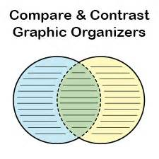 Writing A CompareContrast Paper - TIP Sheet - Butte College