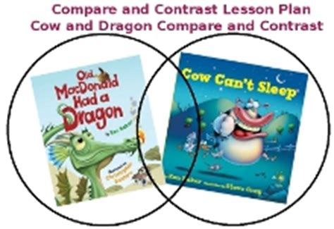 Tips writing comparison contrast essay