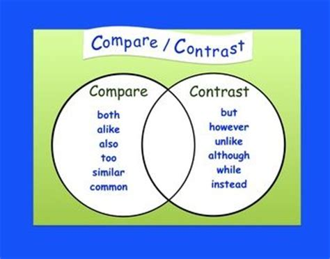 Top Tips to Write Compare and Contrast Essay Conclusion